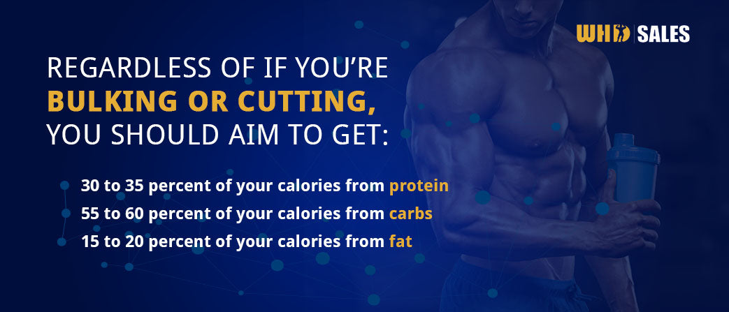 bulking or cutting graphic