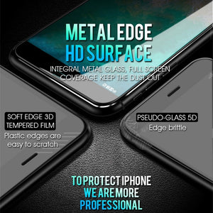 10D Tough Tempered Glass Screen Protector for iPhone