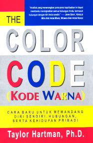 Kode Warna (Color Code)