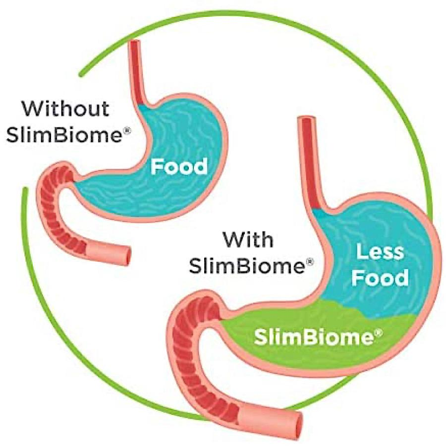 SlimBiome® Medical
