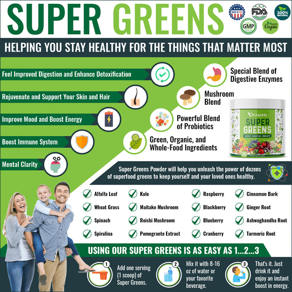 Super greens infographics