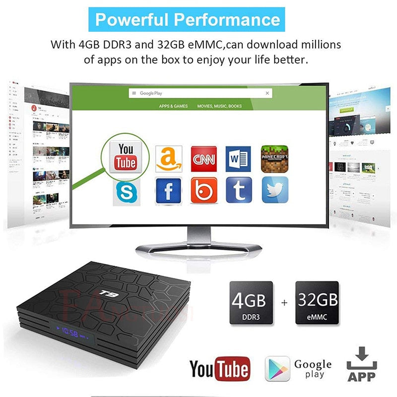 T9 Android Box Specs