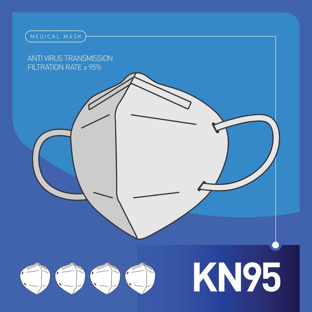 5 Layer KN95 Anti-Dust Mask - Package of 50 Masks - Harrow Sports