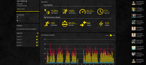 Gametraka Live Demo - Sports Performance Tracking