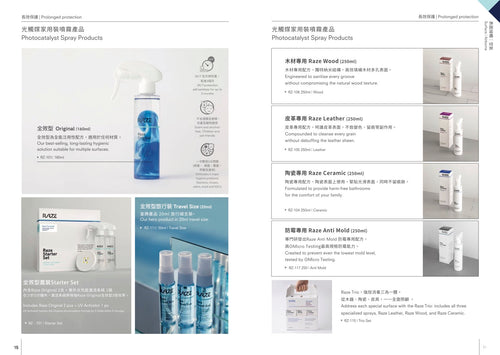 anti bacteria products