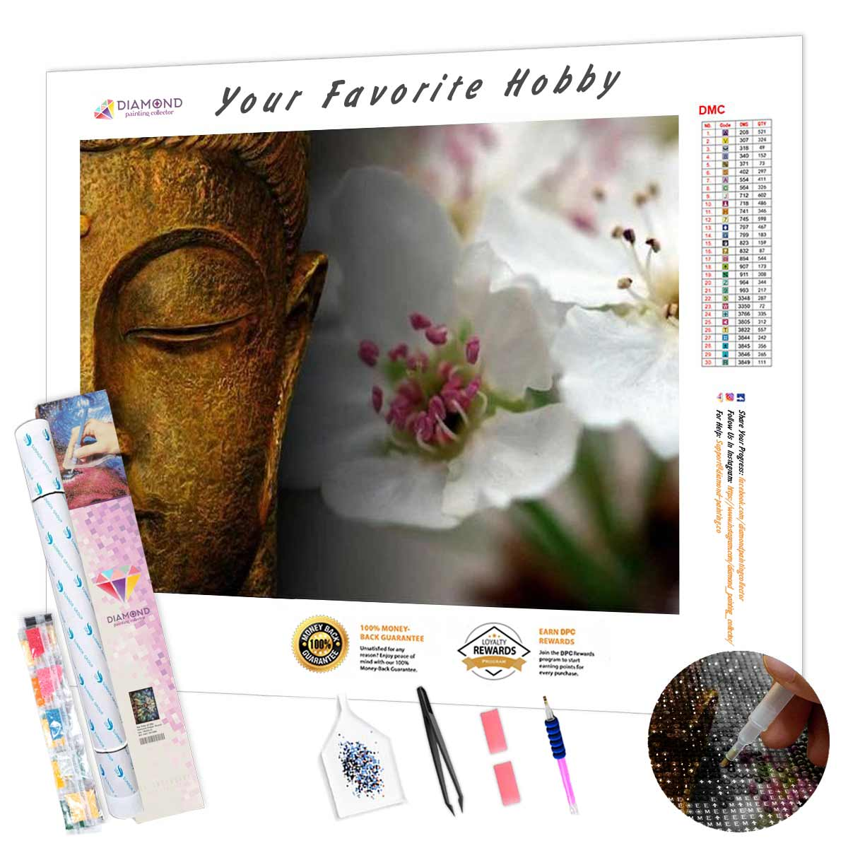 Buddha and flowers DIY Diamond Painting Kit