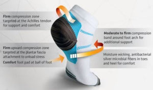 Pain Relief Compression Ankles Socks
