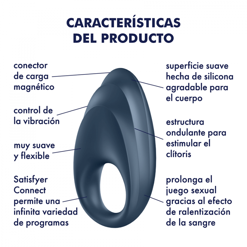 Anillo Vibrador Para El Pene Satisfyer Powerful One Ring DistriSex