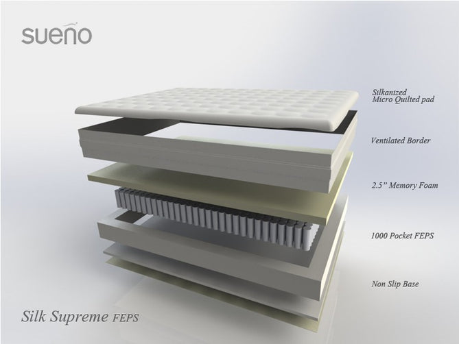 Silk Supreme FEPS Mattress