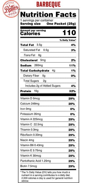 Better Than Good Snacks Protein Puffs Nutritional Facts