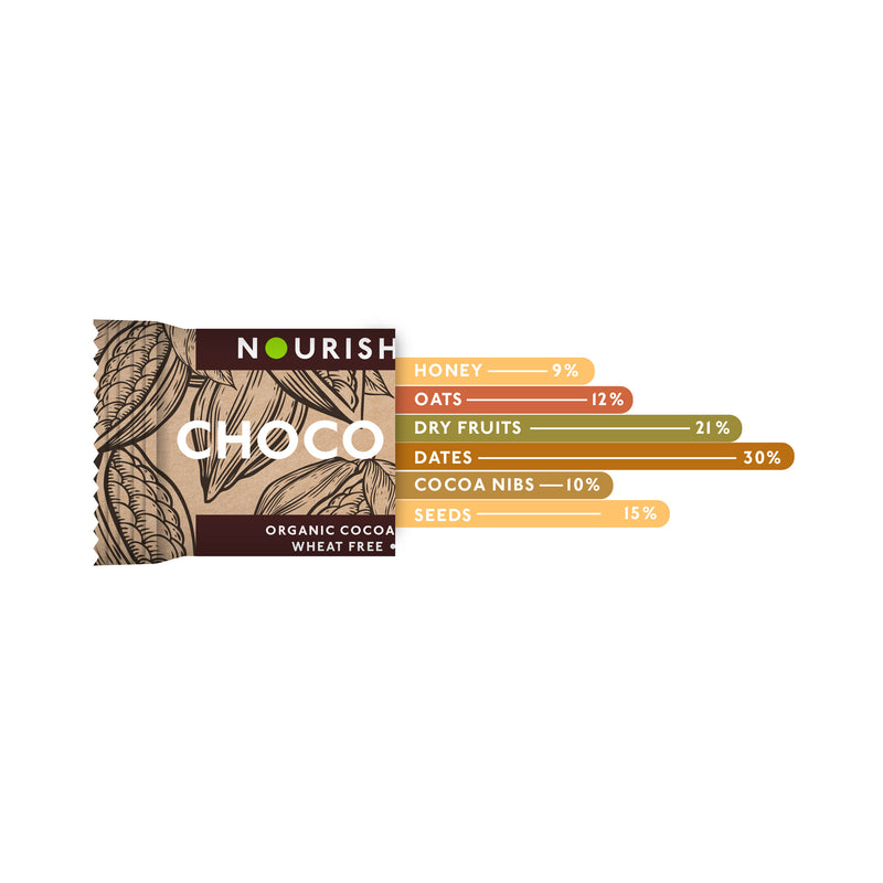 products/Bar_infographics-Choco.jpg