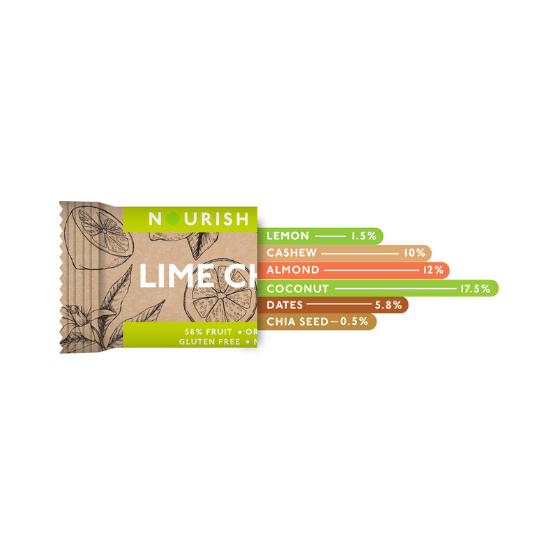 products/Bar_infographics-Lime.jpg
