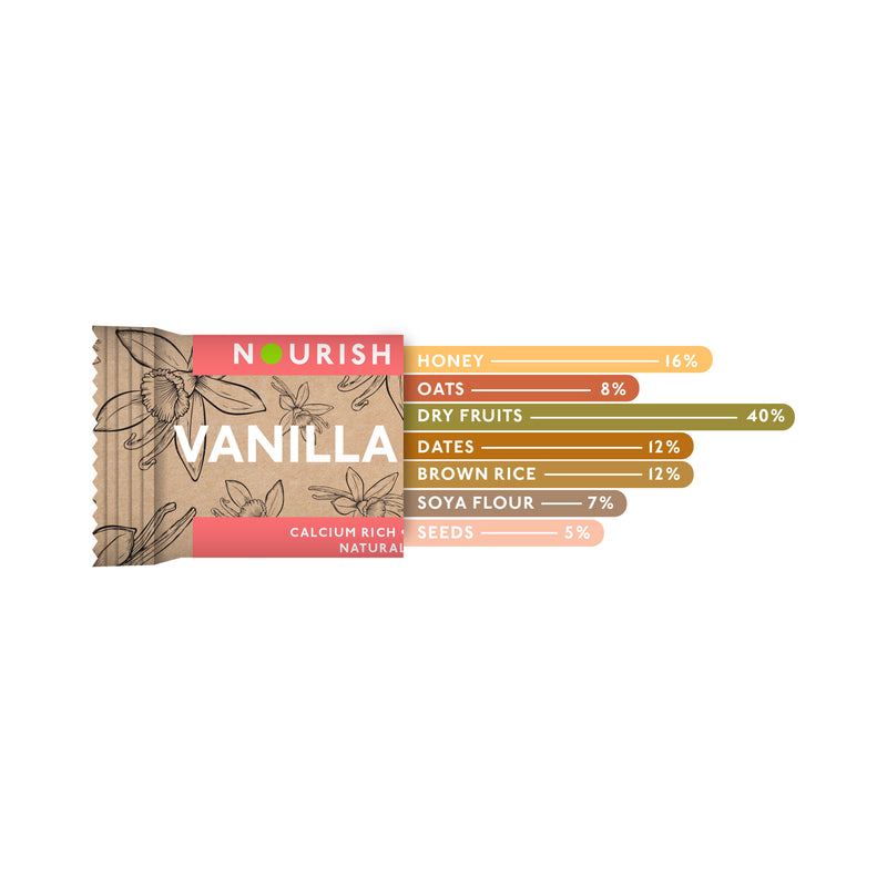 products/Bar_infographics-Vanilla.jpg