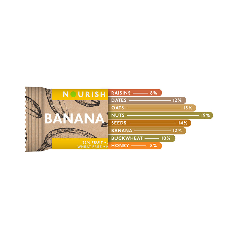 products/Bar_infographics-_banana.jpg