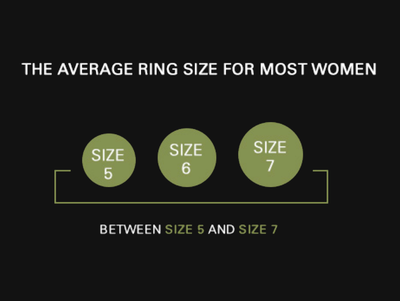How to Determine Ring Size