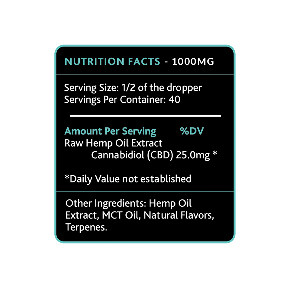 Kushly Mint CBD Oil Nutrition Facts - 1000mg