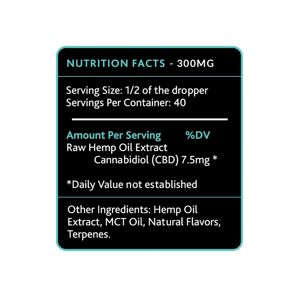 Kushly Mint CBD Oil Nutrition Facts - 300mg