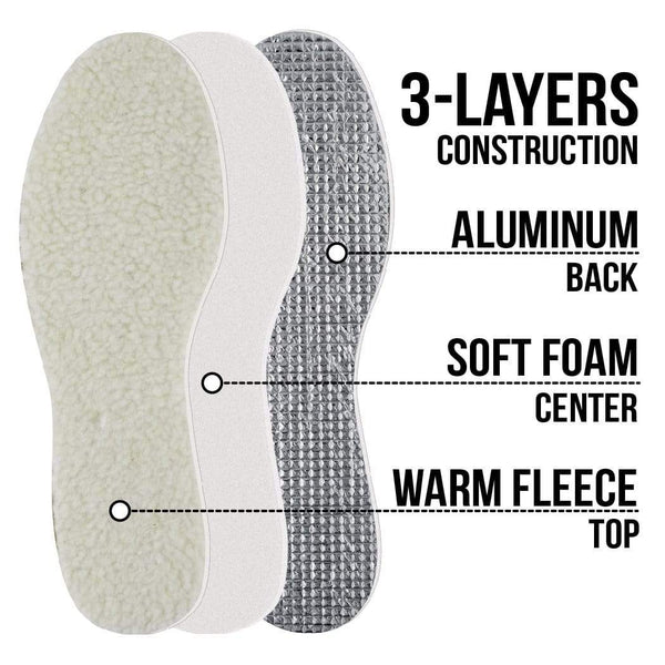 JobSite Thermal Fleece Insulated Insoles - Foot Matters