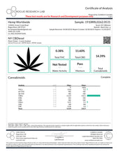 Load image into Gallery viewer, NY CBDIESEL | CBDa 13.23% | THE SACRED HERB | CBD FLOWER | HEMP FLOWER