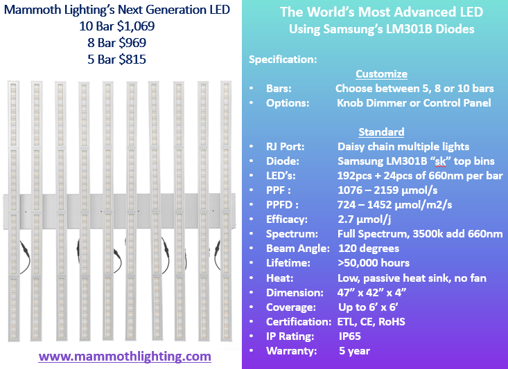 Commercial Series: 5 - 10  Bar Led Grow Lights - Samsung LM301b - ETL Listed - Replace Fluence SPYDR and Gavita