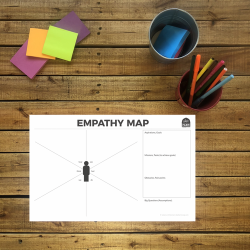 Free Download: Empathy Map