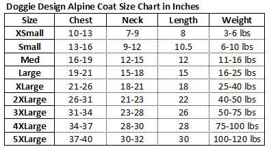 Dog Coat Blue Alpine Extreme Cold Puffer