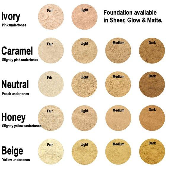 Sample - Mineral Foundation - 1g Approx (minimum 3 samples per order)