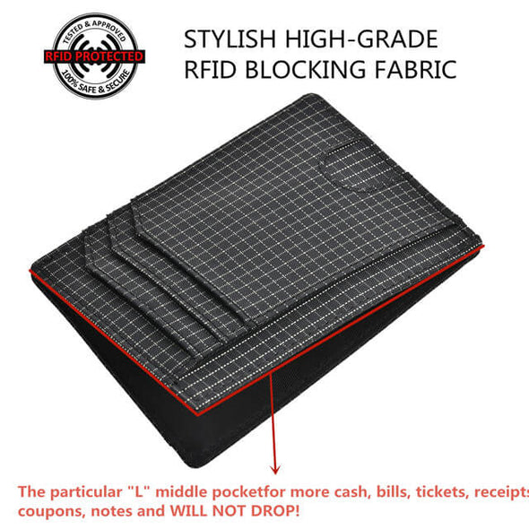 Waterproor Material RFID Blocking Minimalist Slim Wallet