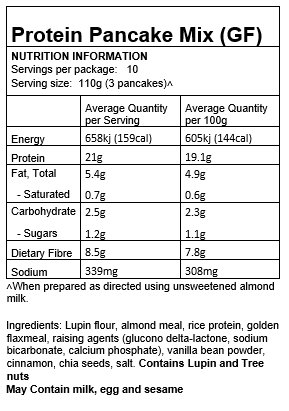 Nutritional Information for Protein Pancakes
