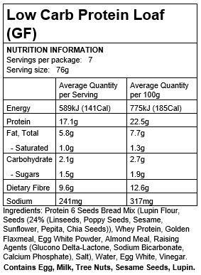 Nutritional Information for Protein Loaf