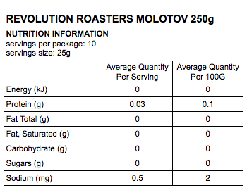 Nutritional information for the Revolution Roasters coffee beans