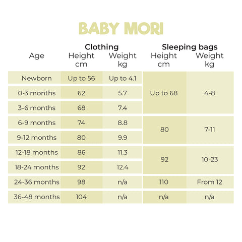 Size Guide for Baby Mori