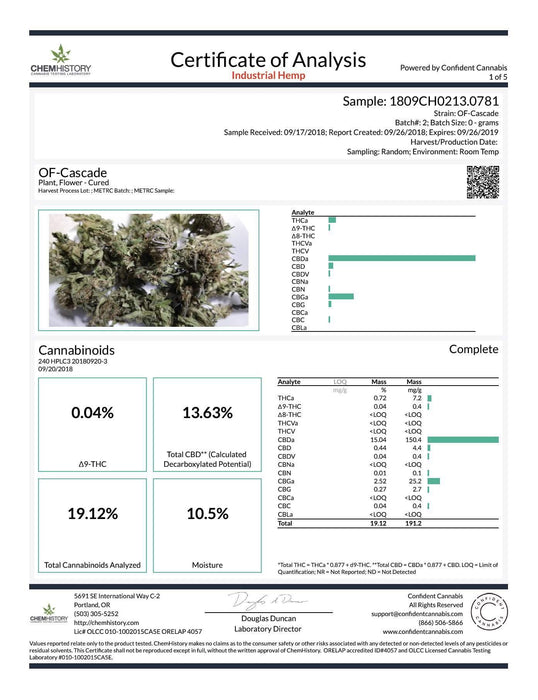 Hemp Buds - CBD Flower - Cascade Strain -Wellnessmeds