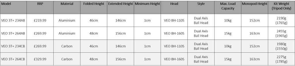 See the VEO 3T+ product specification