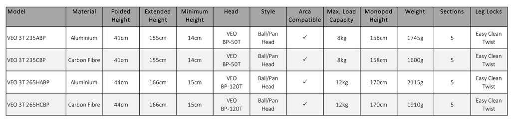 VEO 3T Specification