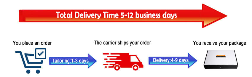 Total Delivery Time 5-12 business days