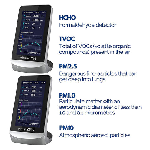 Image of Air Quality Monitor, Formaldehyde Detector, Indoor Pollution Meter,Tester, Sensor, Temperature and Humidity, Air Detector PM2.5/PM10/HCHO/TVOC Real-Time