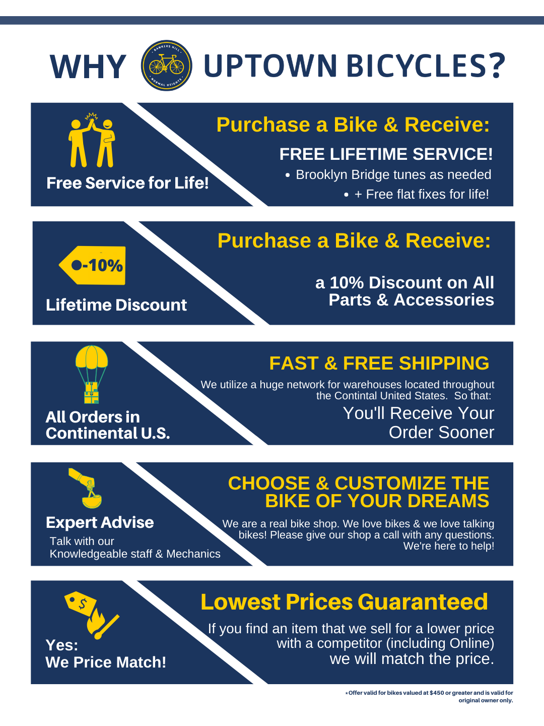 Why Uptown Bicycles?