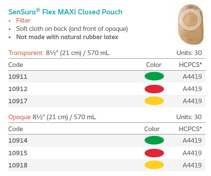 SenSura® Flex: MAXI Closed Pouch, Filter, 30/bx (4562891997297)