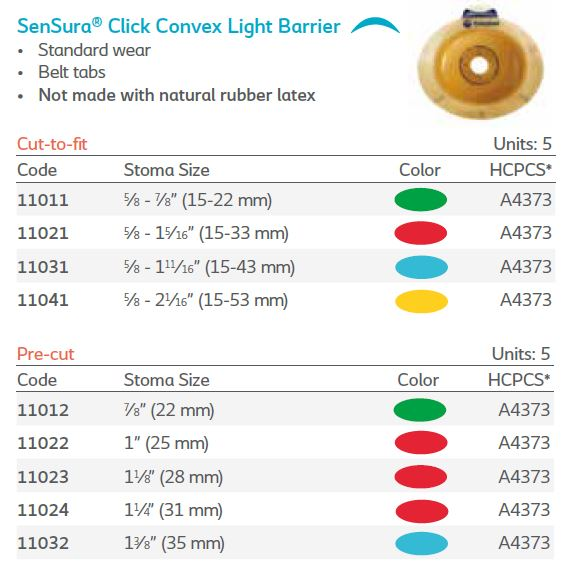 SenSura®: Click Convex Light Standard Wear Skin Barrier, Pre-sized, 5/bx