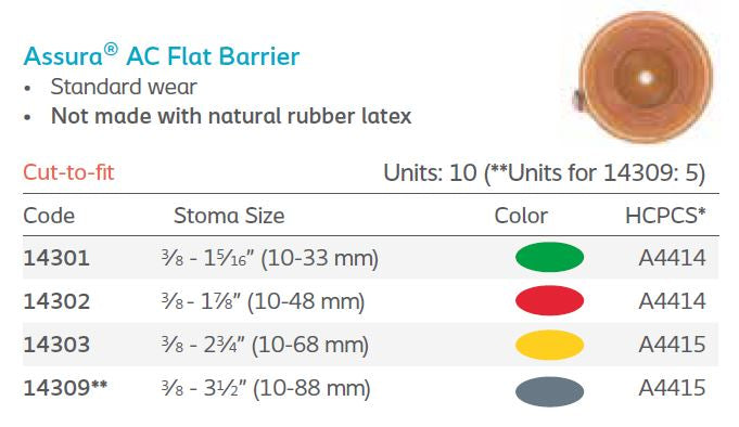Assura®Easiflex: AC Flat Standard Wear Skin Barrier, Cut-to-fit, 10/bx
