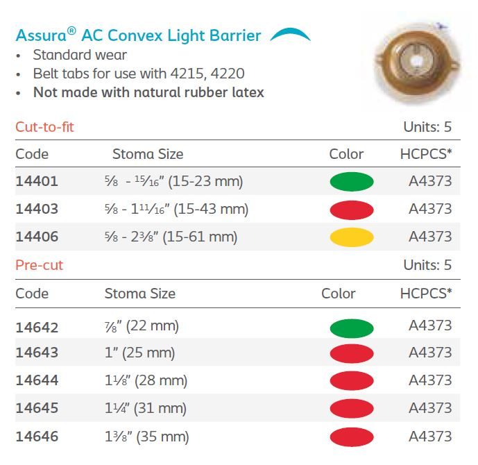 Assura®Easiflex: AC Convex Light Standard Wear Skin Barrier, Cut-to-fit, 5/bx