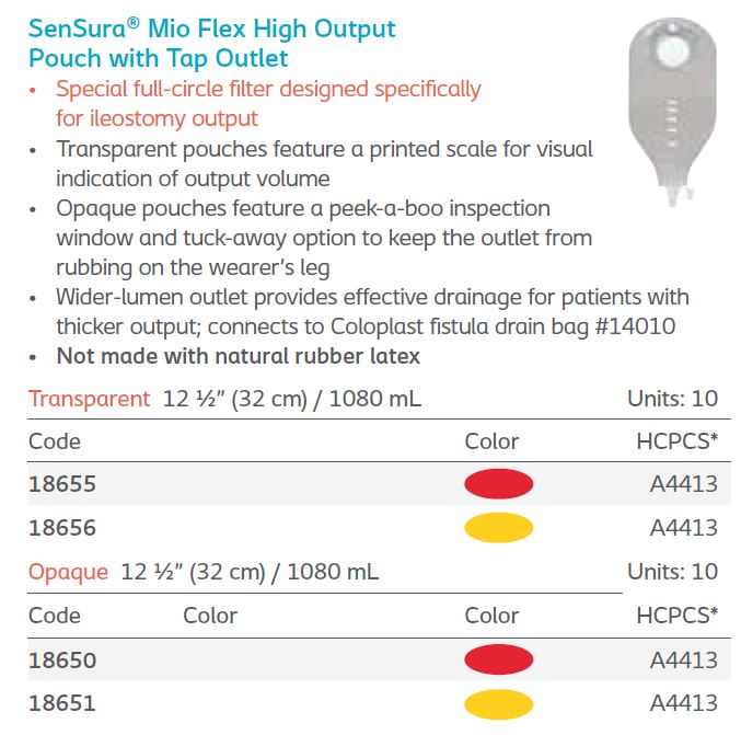 SenSura® Mio: Flex High Output Pouch with Tap Outlet, 10/bx (4562339561585)