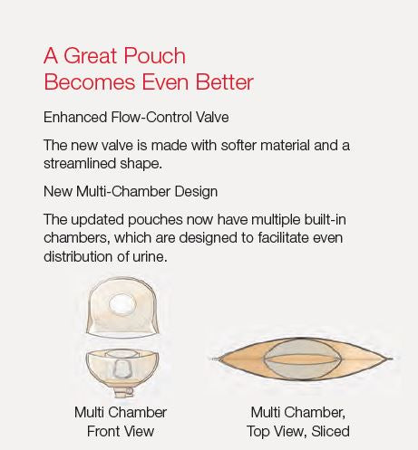 "New Image: Urostomy Pouch, Enhanced Design, 9"" Pouch, 10/bx"