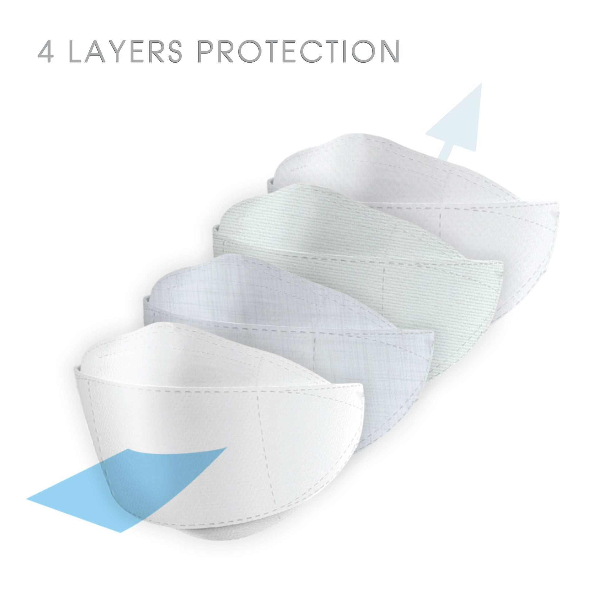 ILWOUL 4 Layer Disposable Face Mask (1-pack)