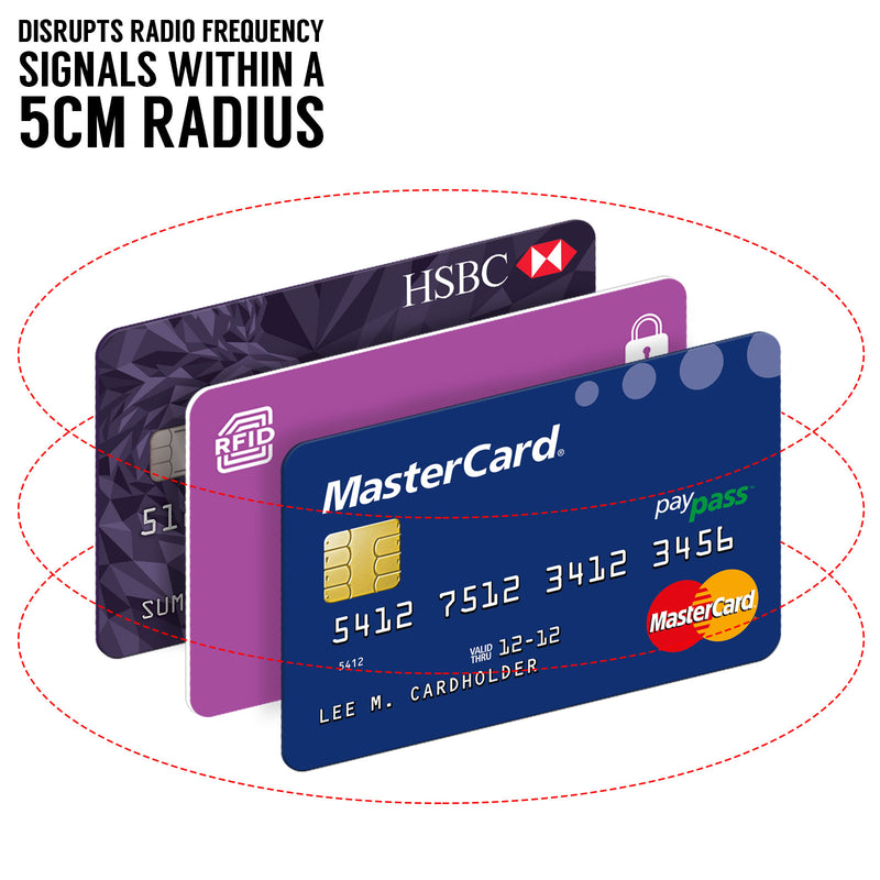 Savisto Black RFID Blocking Card