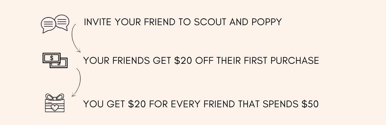 How Refer a Friend Works at scout and poppy
