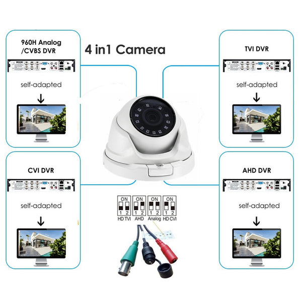 5MP/2MP(1080P) Dome 4-in-1 Camera