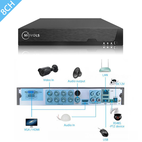 8CH/16CH 5MP H.265 5-in-1 Digital Video Recorder for CCTV HDMI Video Output Support Camera