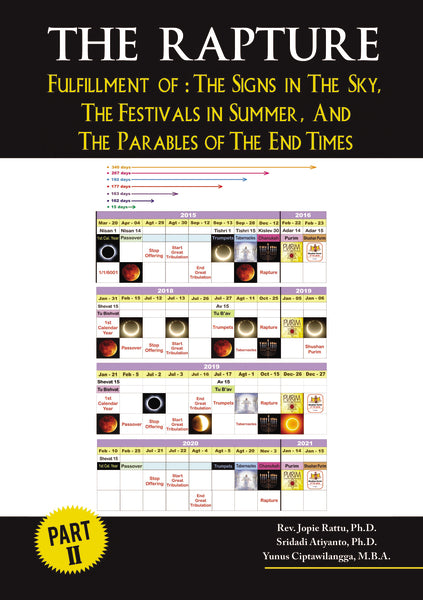 The Rapture Part II: Fullfillment of : The Signs in The Sky, The Festivals in Summer, and The Parables of The End Times